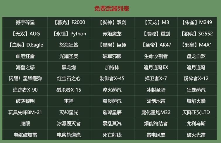 免费武器列表